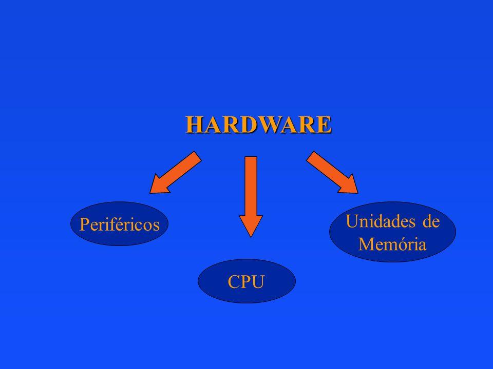 HARDWARE Periféricos Unidades de Memória CPU
