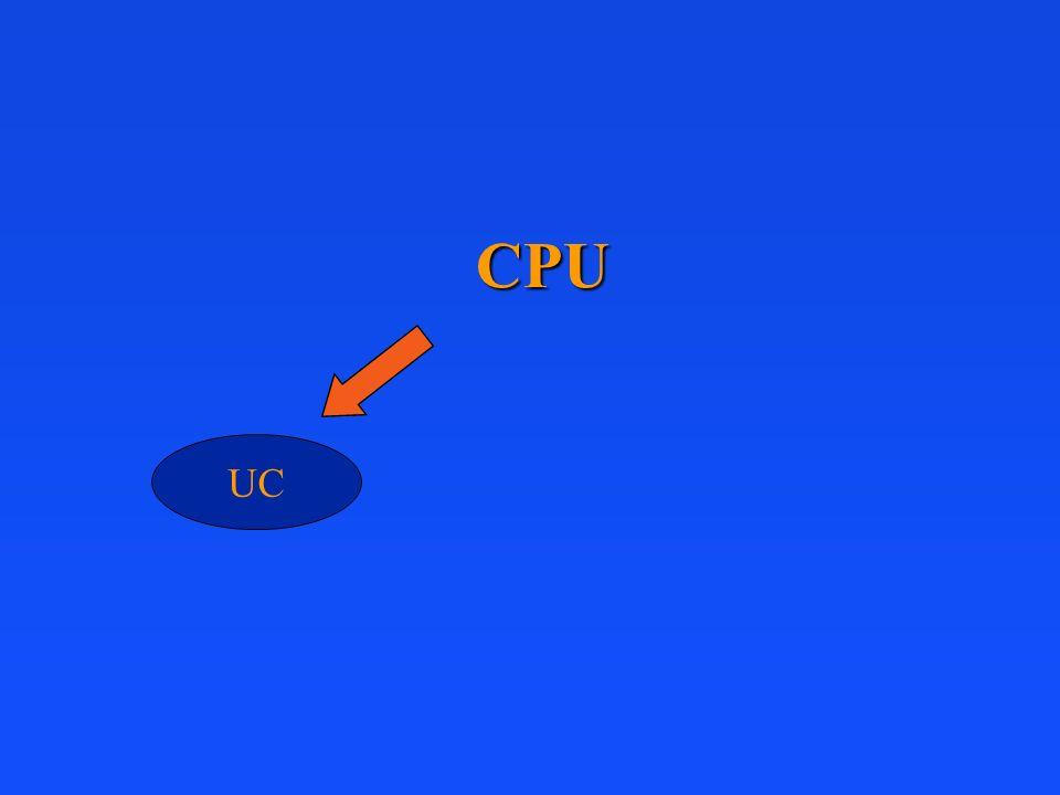 CPU UC