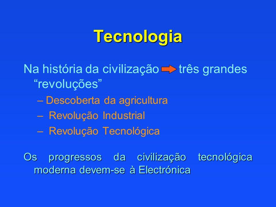 Tecnologia Na história da civilização três grandes revoluções