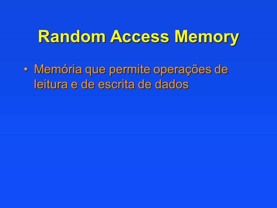 Random Access Memory Memória que permite operações de leitura e de escrita de dados