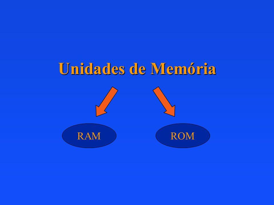 Unidades de Memória RAM ROM