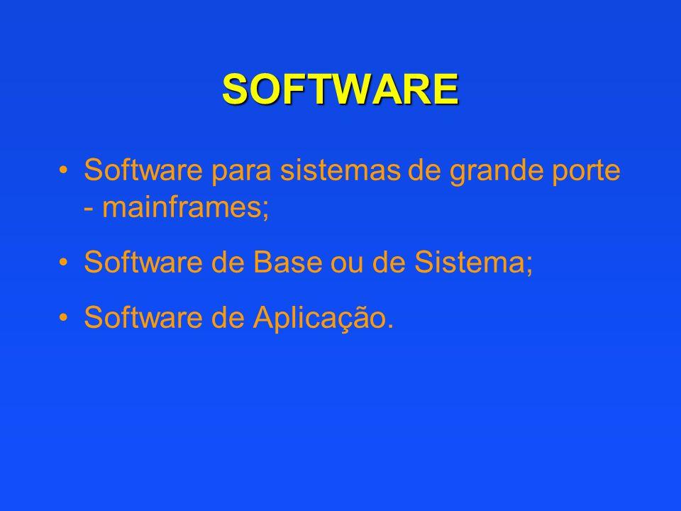 SOFTWARE Software para sistemas de grande porte - mainframes;