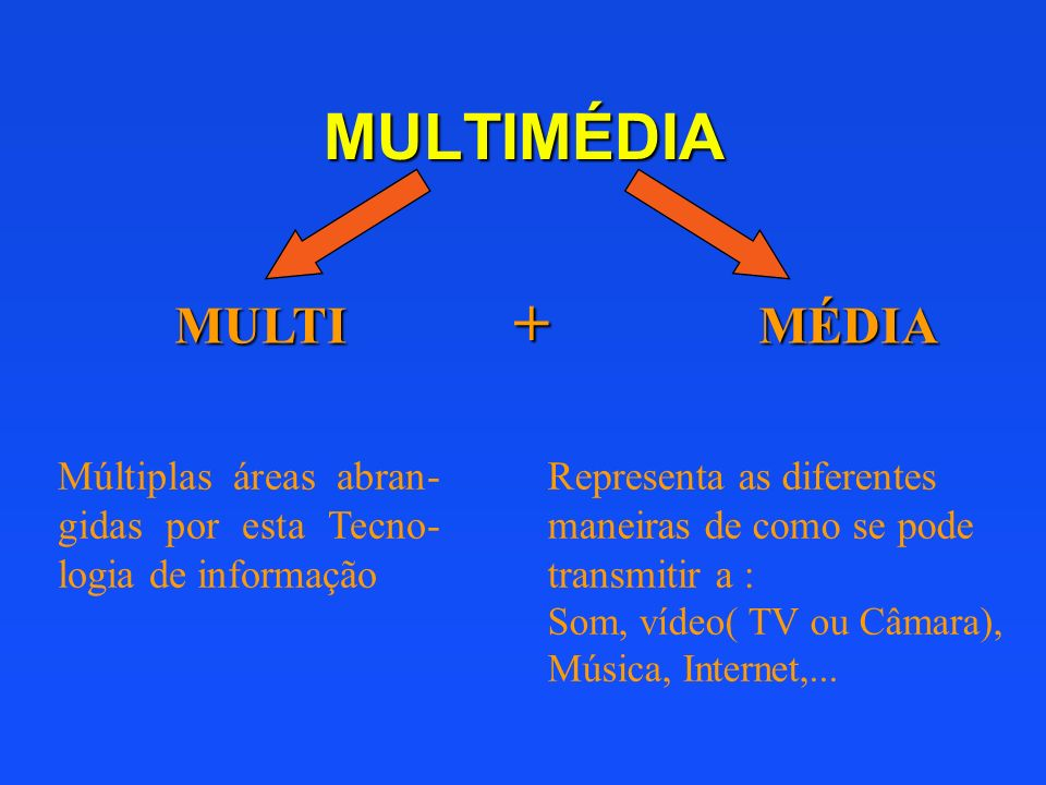 MULTIMÉDIA + MULTI MÉDIA