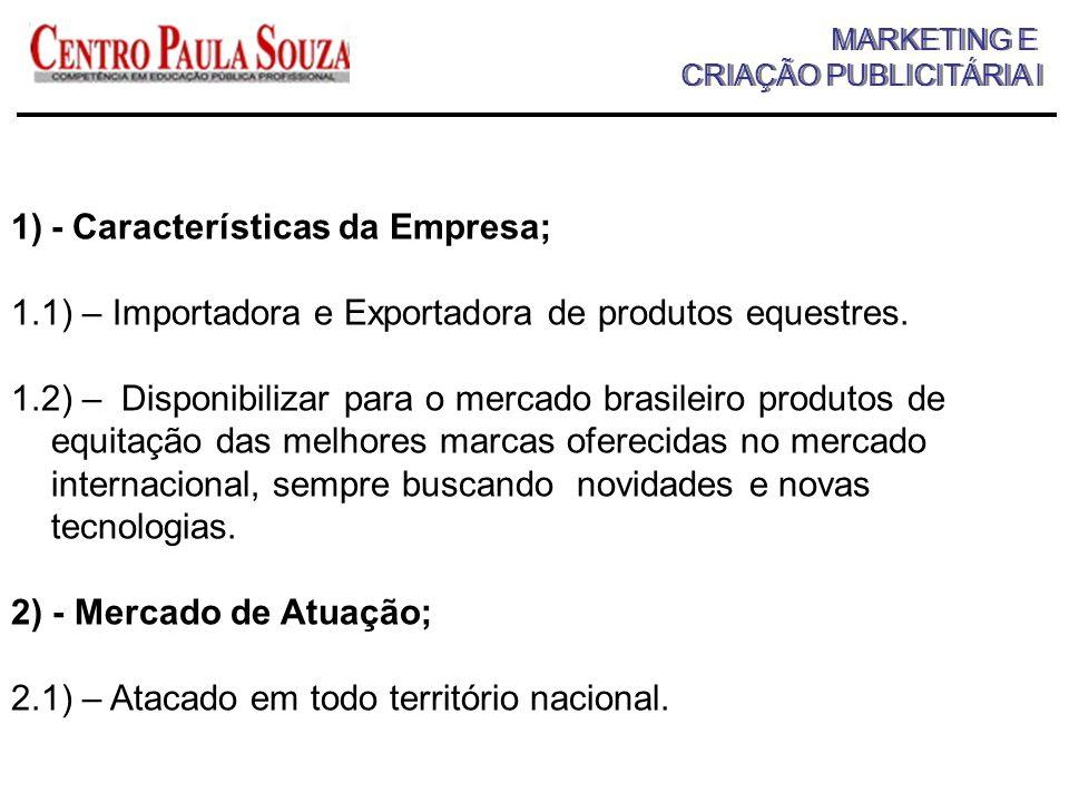 - Características da Empresa;