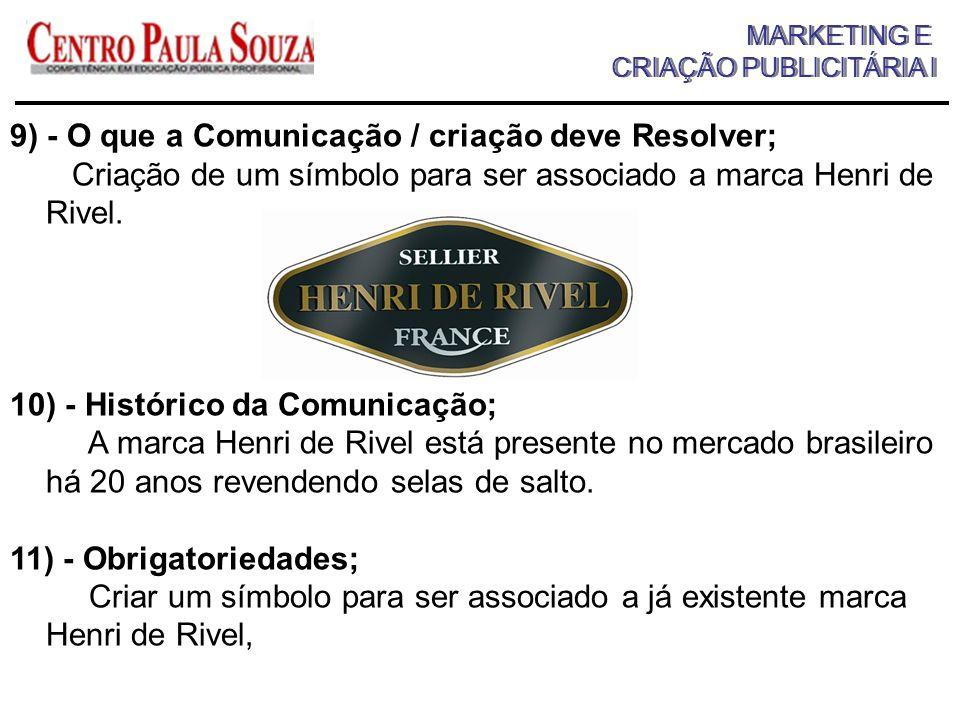 9) - O que a Comunicação / criação deve Resolver;