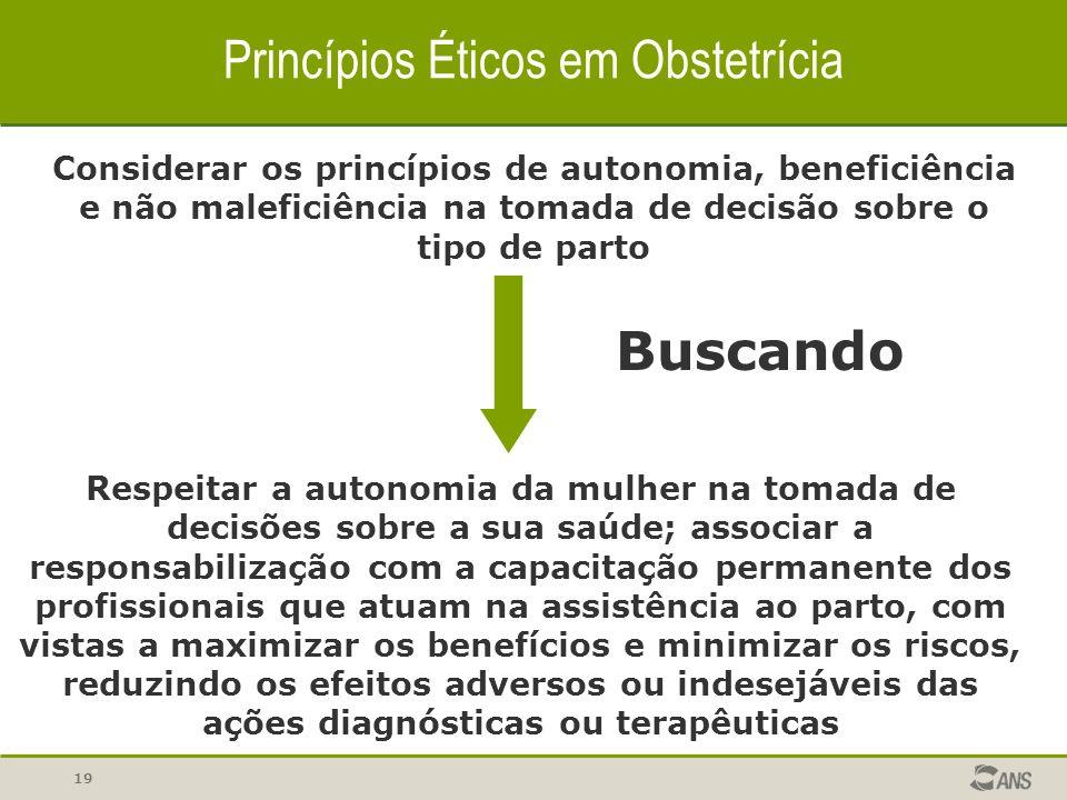 Princípios Éticos em Obstetrícia