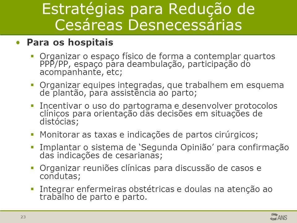 Estratégias para Redução de Cesáreas Desnecessárias