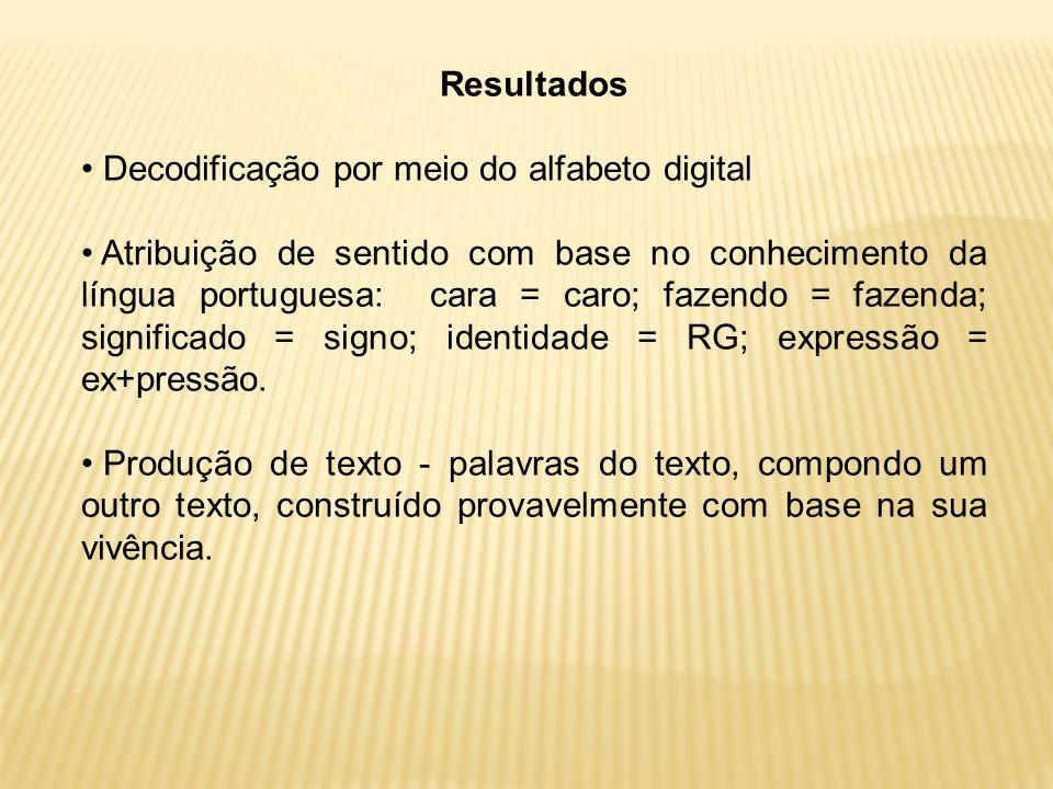 Resultados Decodificação por meio do alfabeto digital.