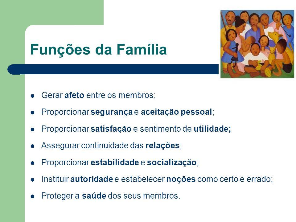 Funções da Família Gerar afeto entre os membros;