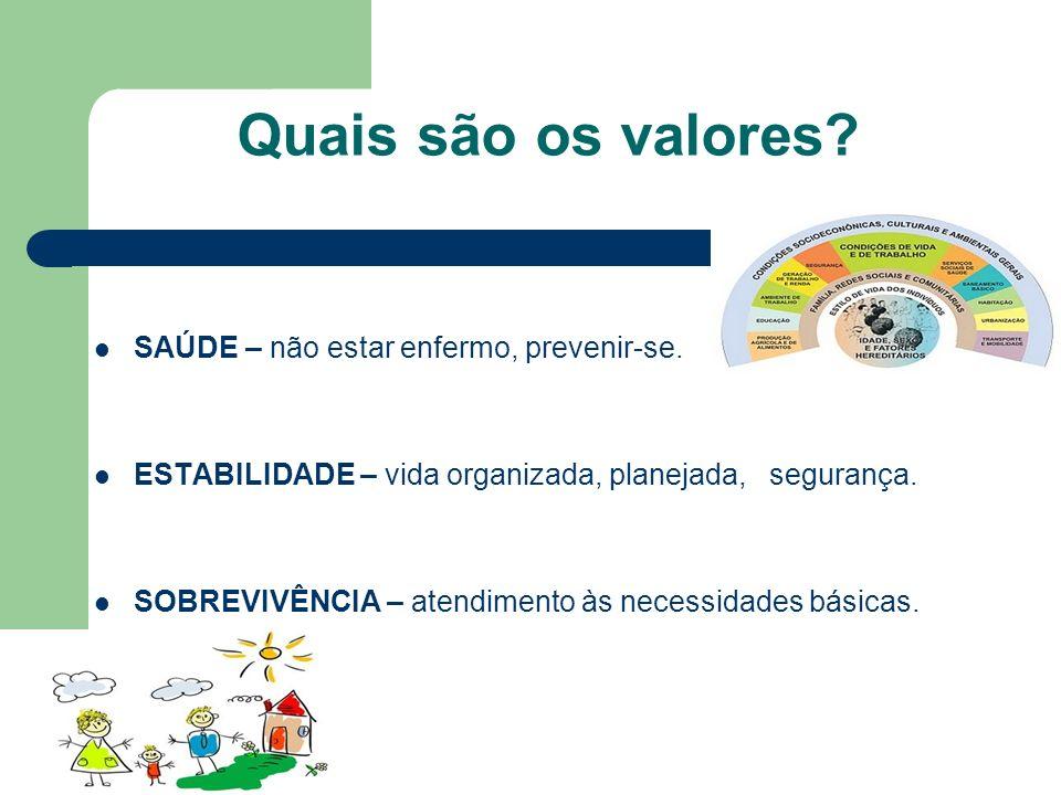 Quais são os valores SAÚDE – não estar enfermo, prevenir-se.