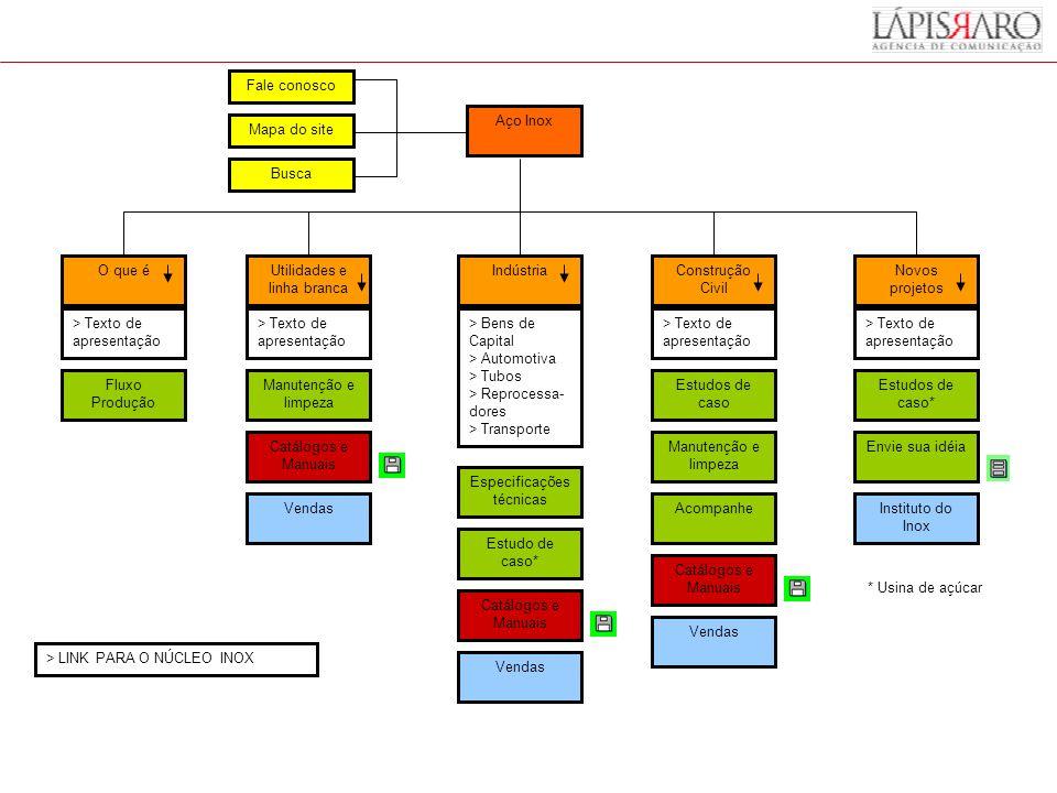 Utilidades e linha branca Indústria Construção Civil Novos projetos