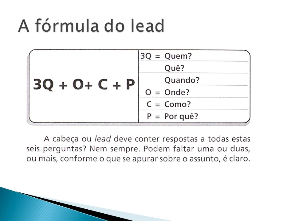 A fórmula do lead