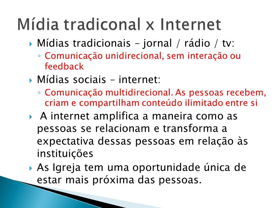 Mídia tradiconal x Internet
