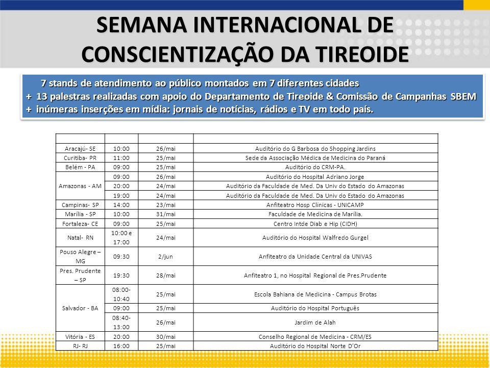 SEMANA INTERNACIONAL DE CONSCIENTIZAÇÃO DA TIREOIDE