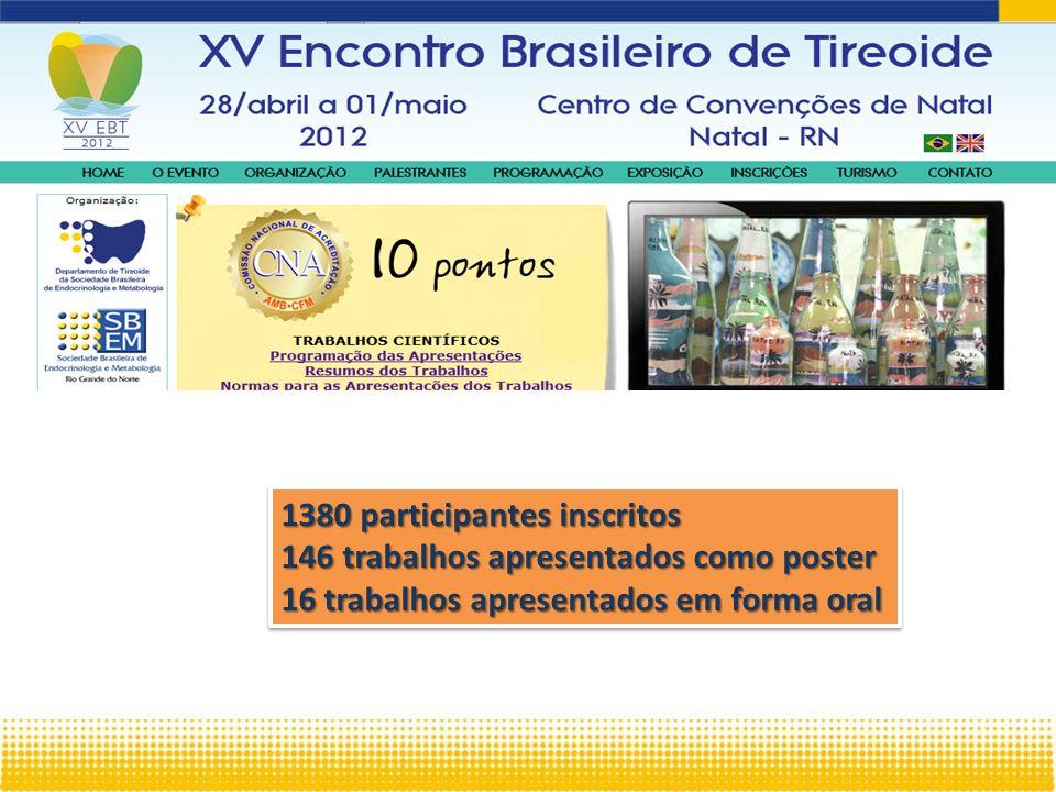 1380 participantes inscritos