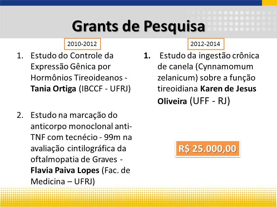 Grants de Pesquisa 2010-2012. 2012-2014. Estudo do Controle da Expressão Gênica por Hormônios Tireoideanos - Tania Ortiga (IBCCF - UFRJ)