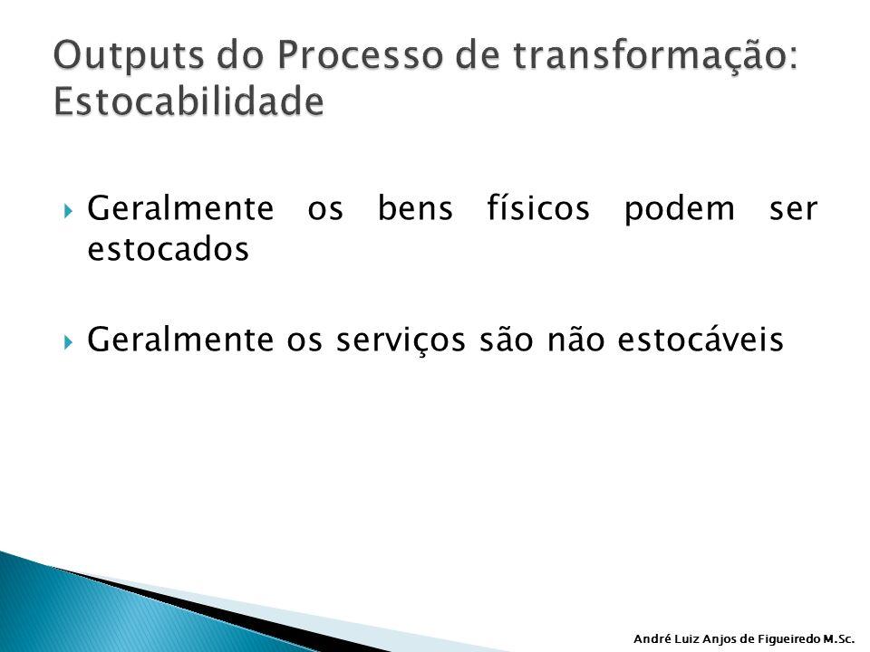Outputs do Processo de transformação: Estocabilidade