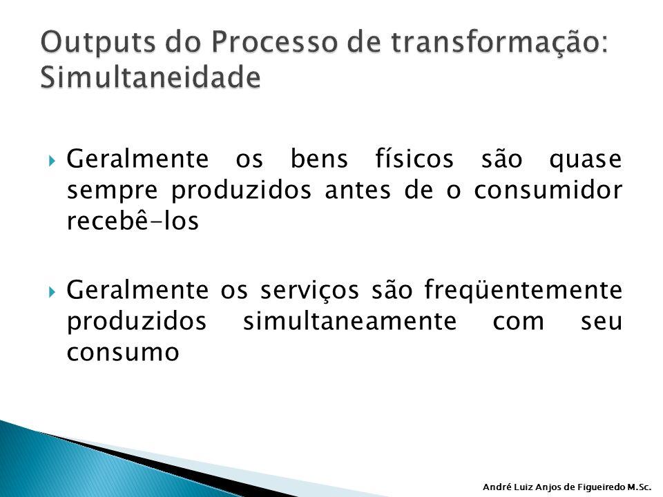 Outputs do Processo de transformação: Simultaneidade