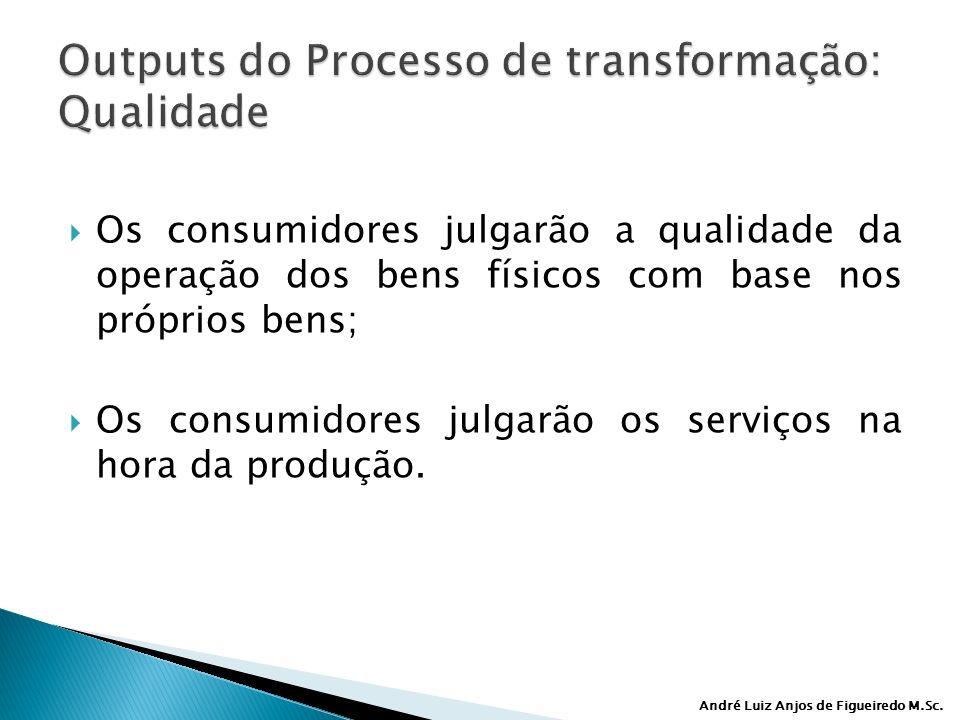 Outputs do Processo de transformação: Qualidade