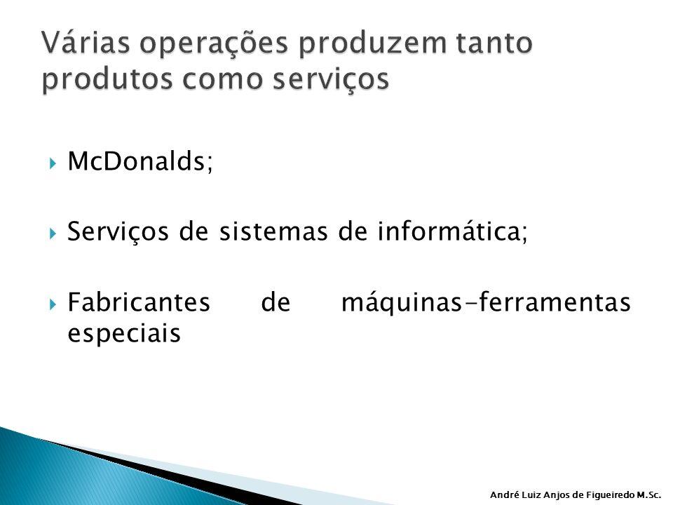 Várias operações produzem tanto produtos como serviços