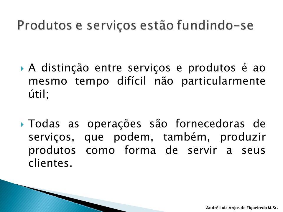 Produtos e serviços estão fundindo-se