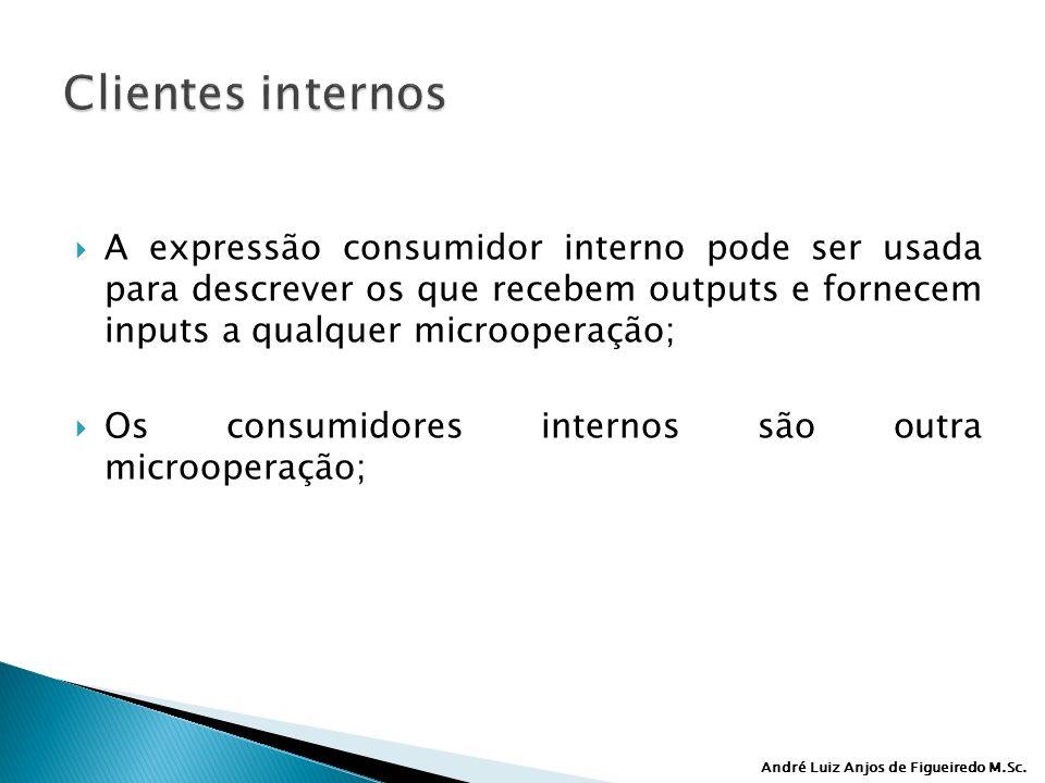 Clientes internos A expressão consumidor interno pode ser usada para descrever os que recebem outputs e fornecem inputs a qualquer microoperação;