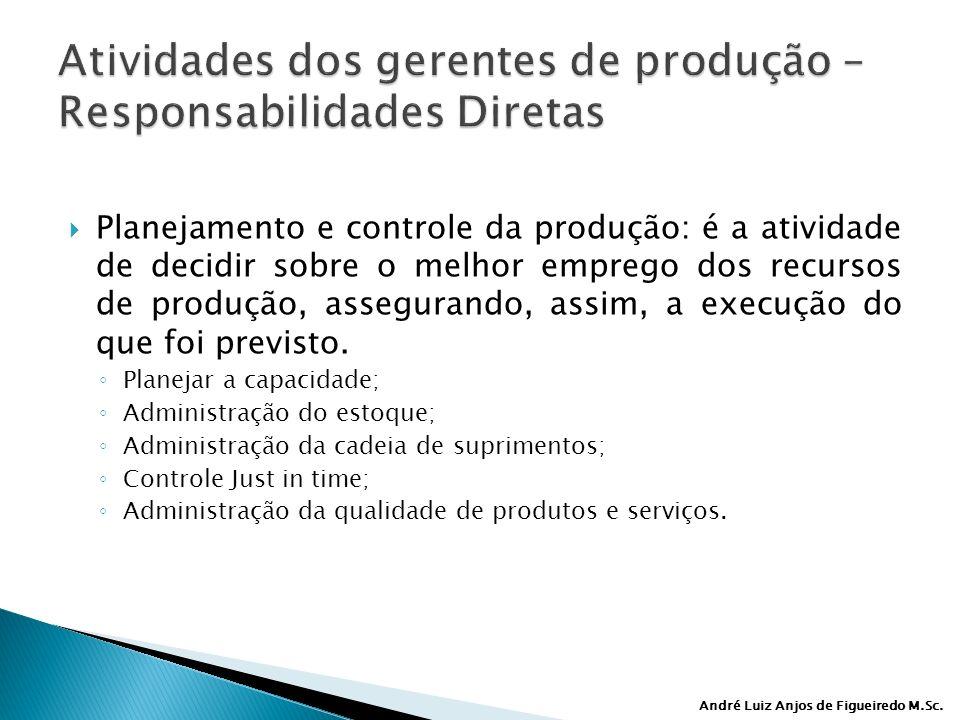 Atividades dos gerentes de produção – Responsabilidades Diretas