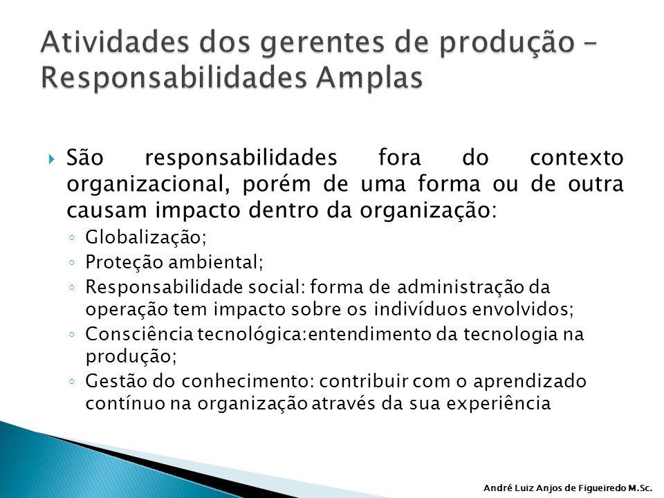 Atividades dos gerentes de produção – Responsabilidades Amplas