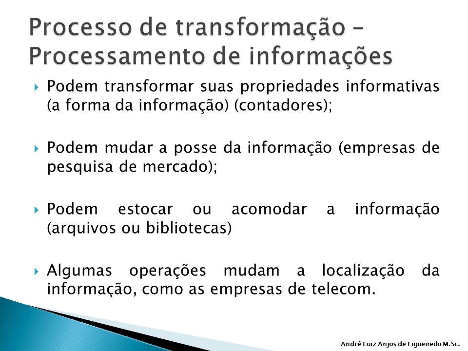 Processo de transformação – Processamento de informações