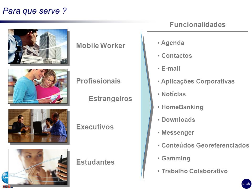 Para que serve Funcionalidades Mobile Worker