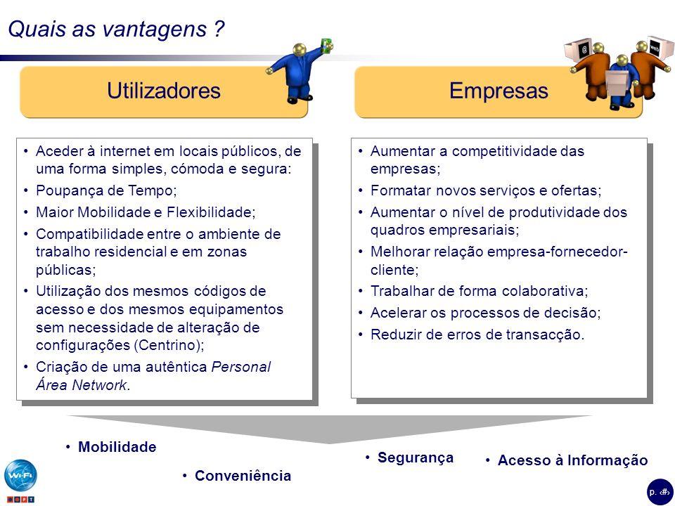 Quais as vantagens Utilizadores Empresas