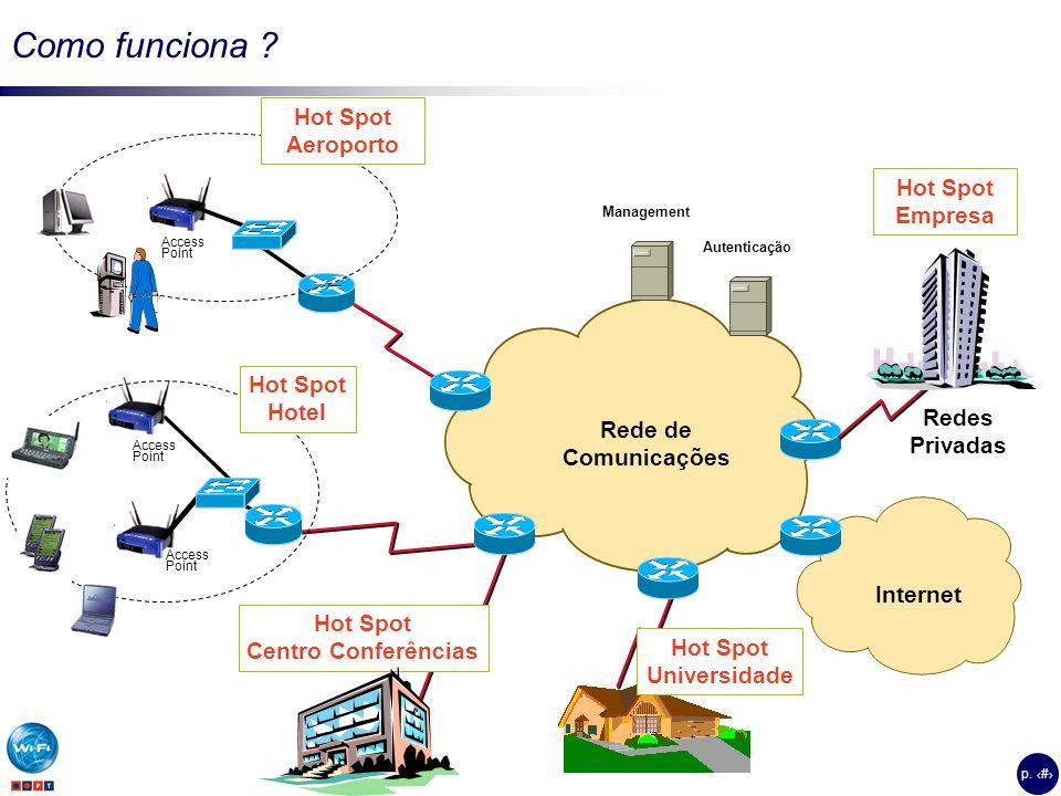 Como funciona Hot Spot Aeroporto Hot Spot Empresa Hot Spot Hotel