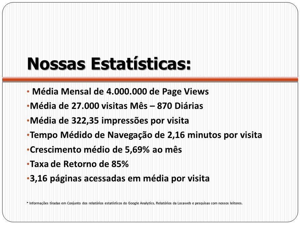 Nossas Estatísticas: Média Mensal de 4.000.000 de Page Views