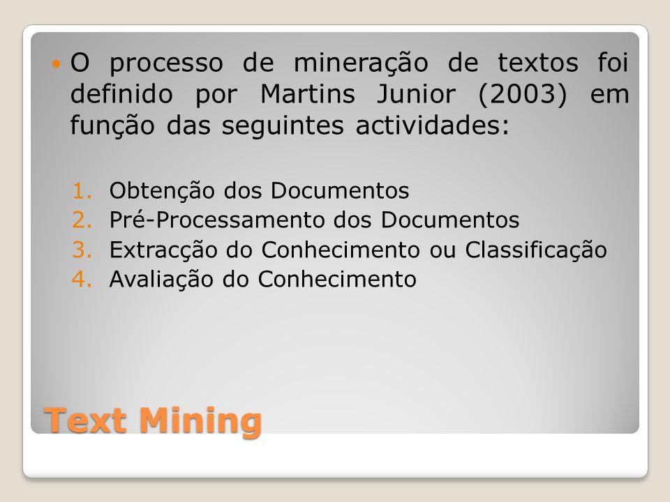 O processo de mineração de textos foi definido por Martins Junior (2003) em função das seguintes actividades: