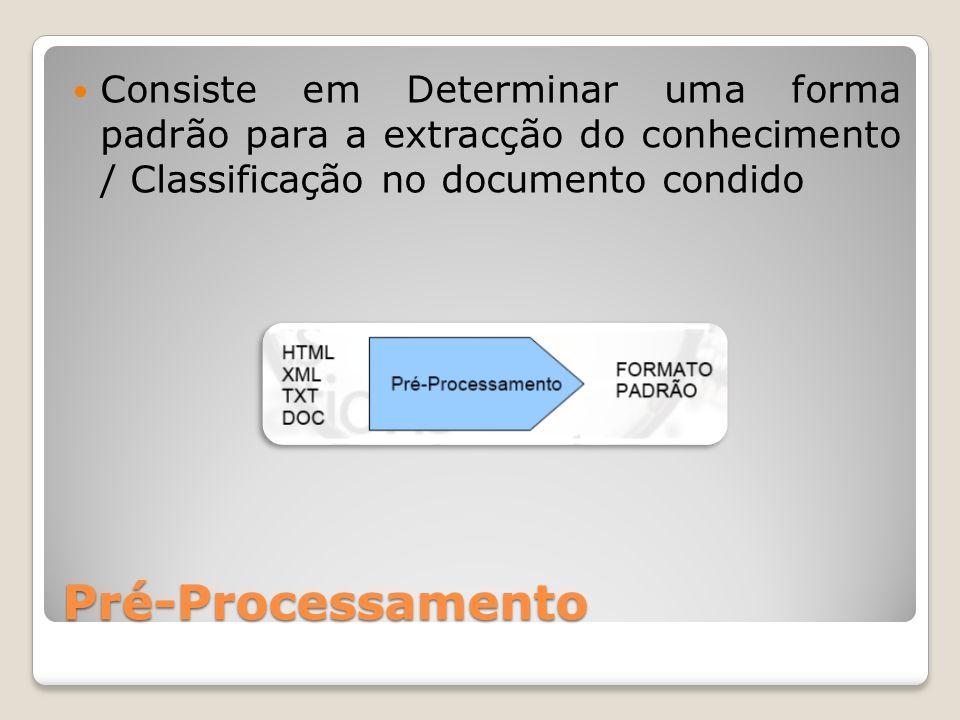 Consiste em Determinar uma forma padrão para a extracção do conhecimento / Classificação no documento condido