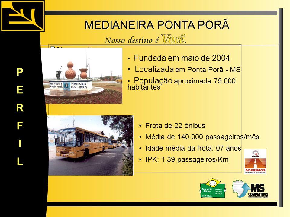 MEDIANEIRA PONTA PORÃ P E R F I L Localizada em Ponta Porã - MS