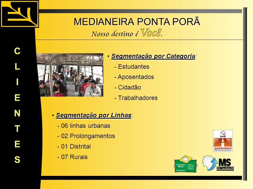 MEDIANEIRA PONTA PORÃ C L I E N T S Segmentação por Categoria: