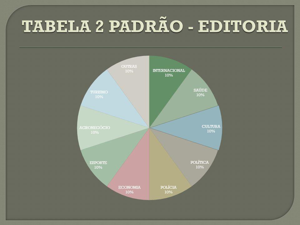 TABELA 2 PADRÃO - EDITORIA