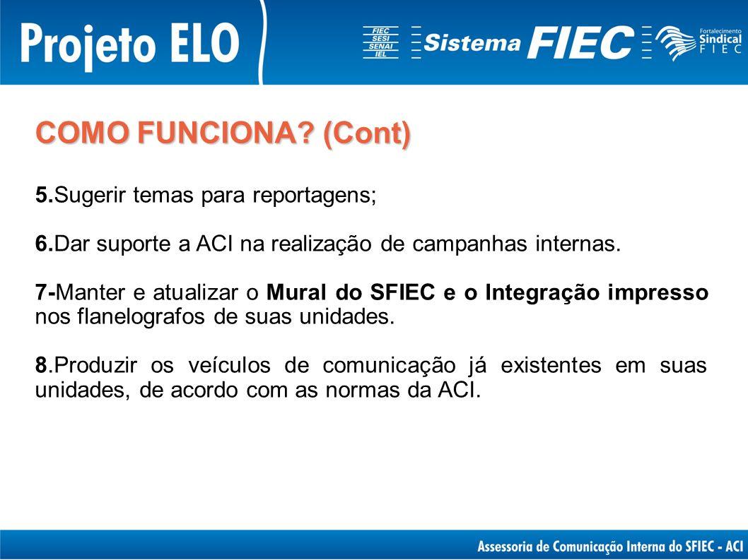 COMO FUNCIONA (Cont) 5.Sugerir temas para reportagens;