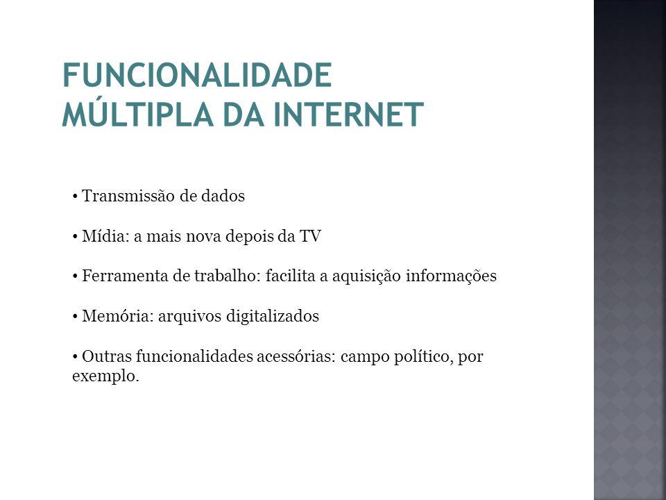 FUNCIONALIDADE MÚLTIPLA DA INTERNET