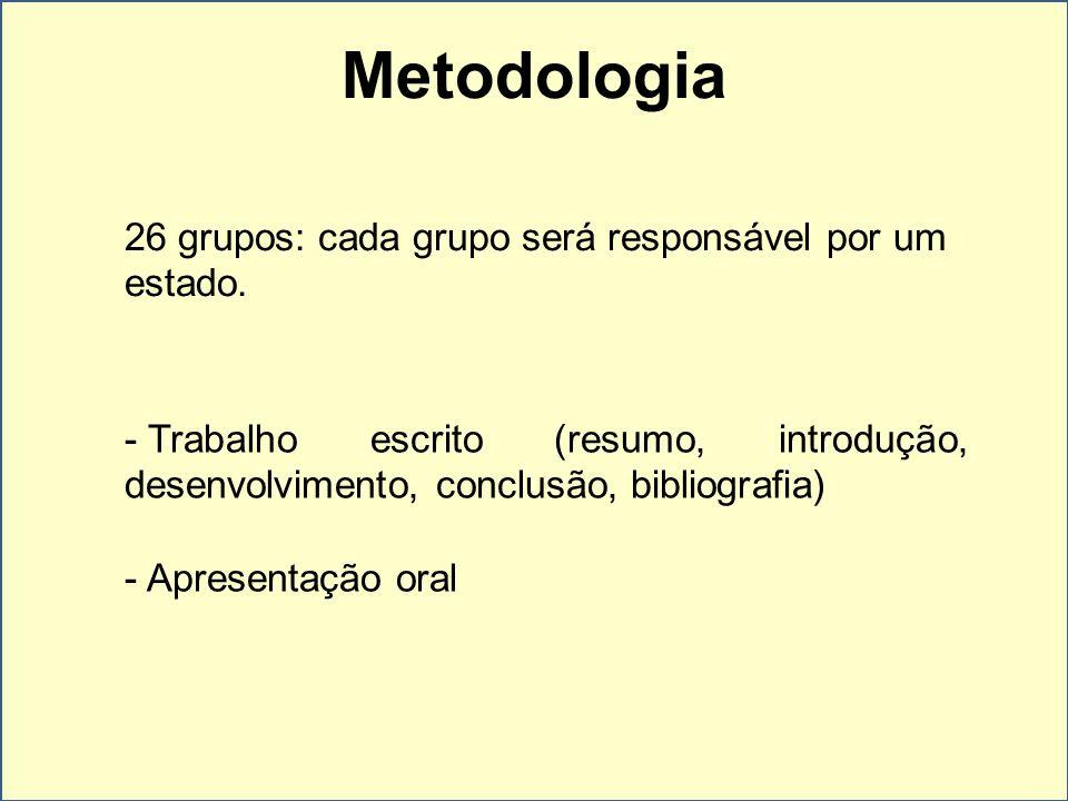 Metodologia 26 grupos: cada grupo será responsável por um estado.