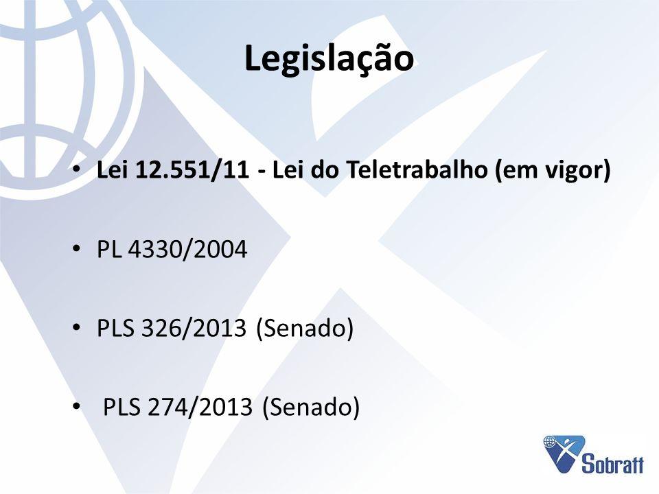 Legislação Lei 12.551/11 - Lei do Teletrabalho (em vigor) PL 4330/2004
