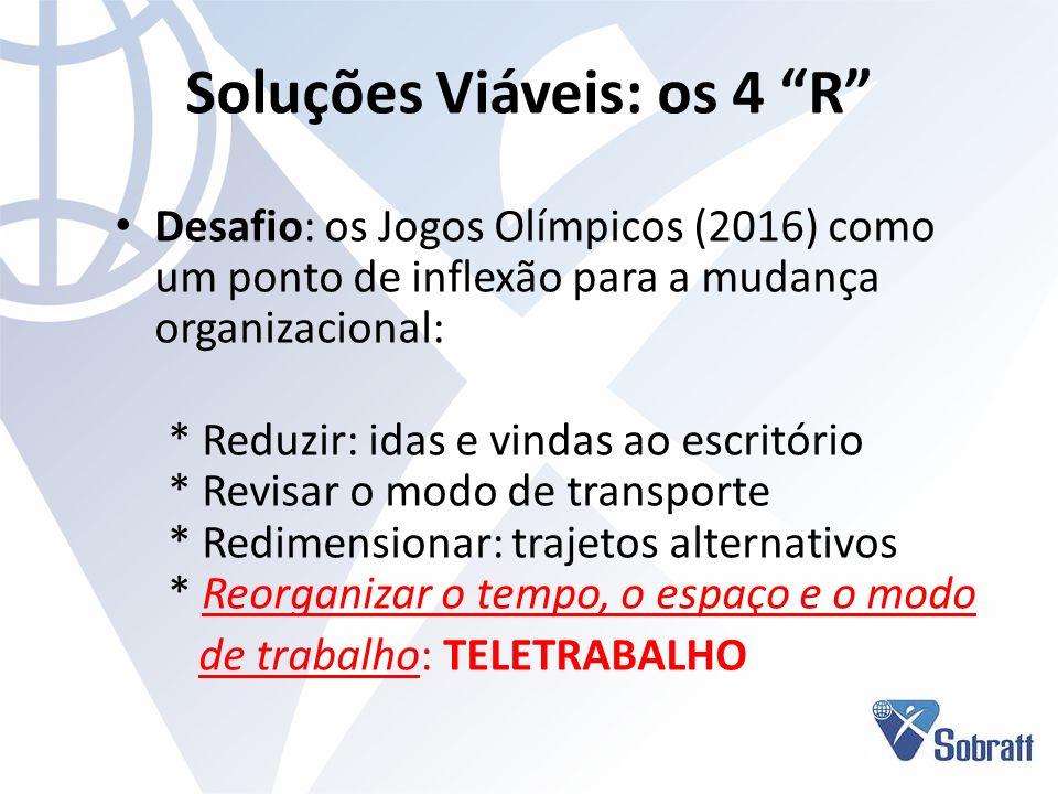 Soluções Viáveis: os 4 R