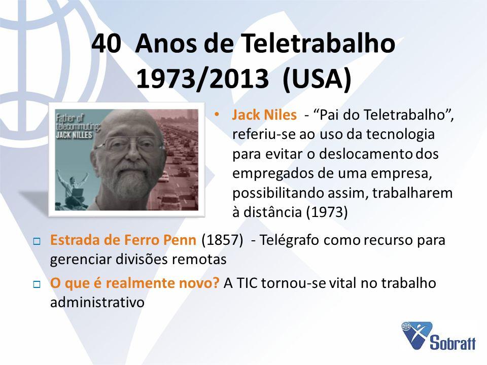 40 Anos de Teletrabalho 1973/2013 (USA)