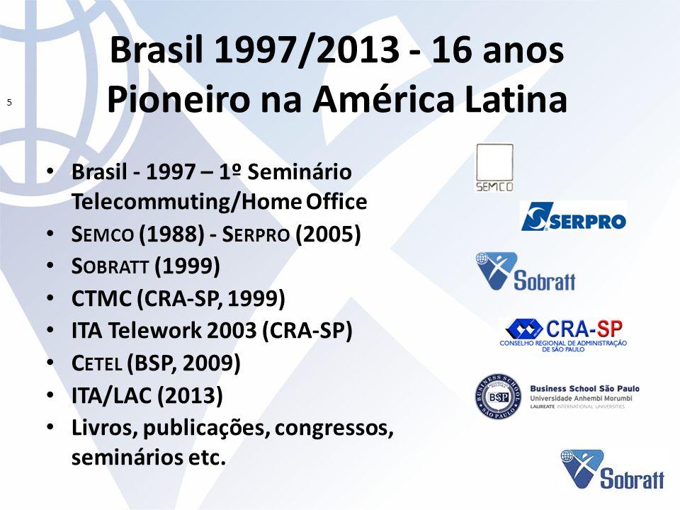 Brasil 1997/2013 - 16 anos Pioneiro na América Latina