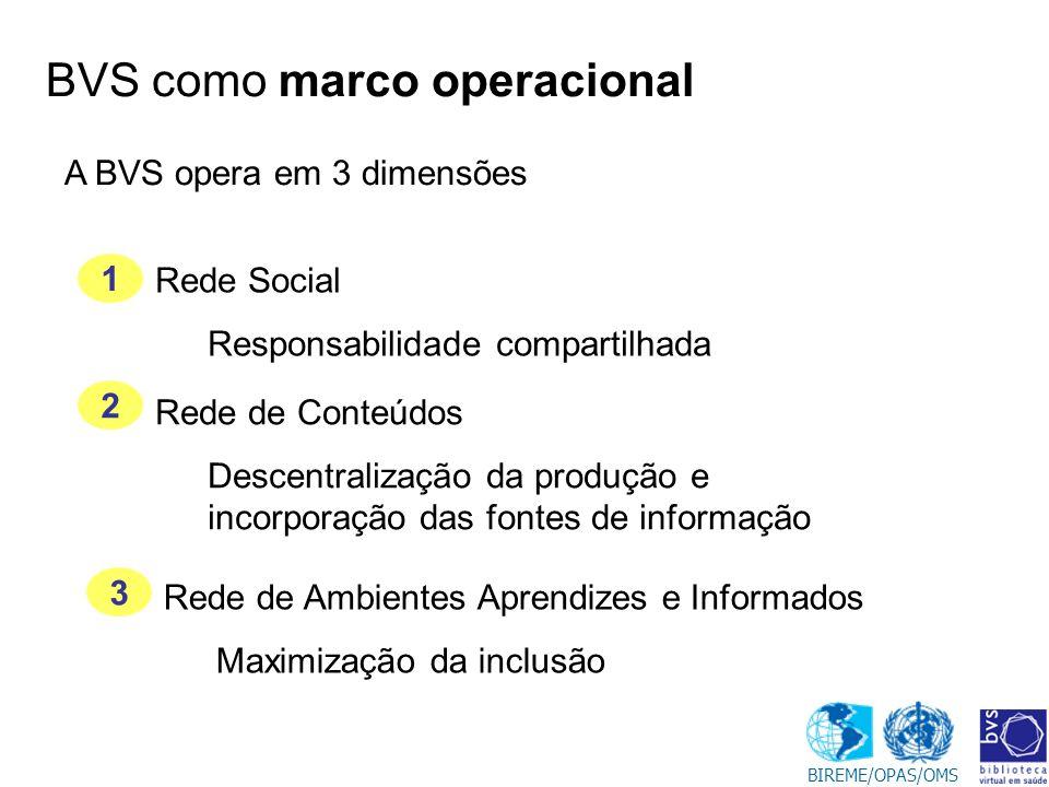 BVS como marco operacional