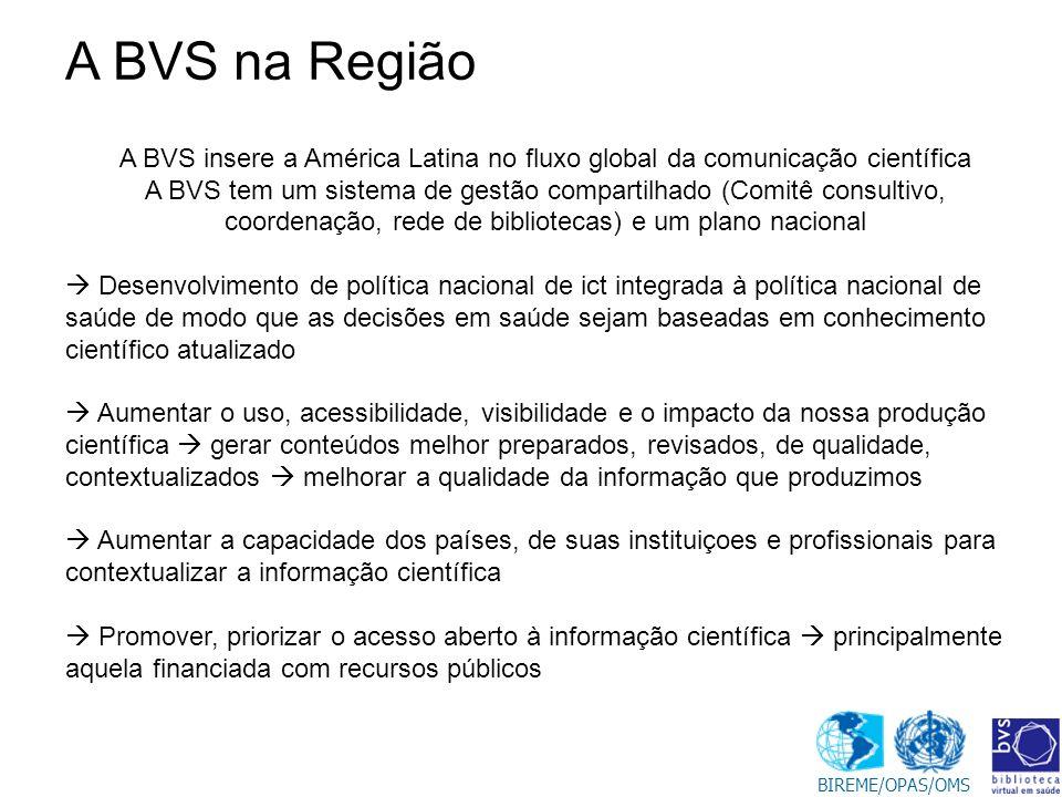 A BVS na Região