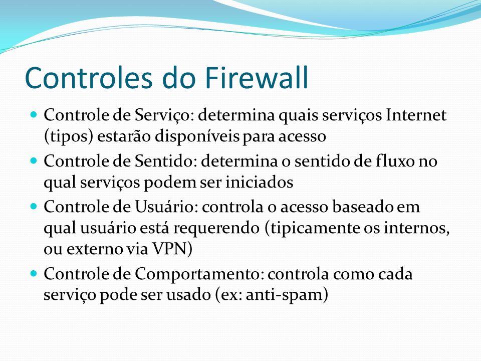 Controles do Firewall Controle de Serviço: determina quais serviços Internet (tipos) estarão disponíveis para acesso.