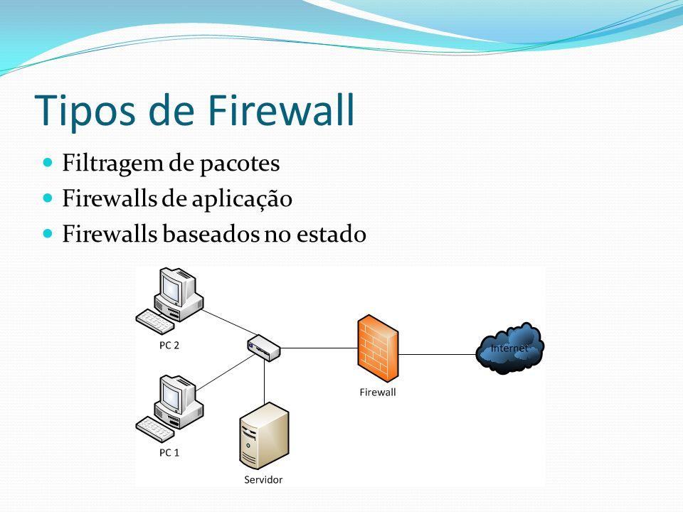 Tipos de Firewall Filtragem de pacotes Firewalls de aplicação