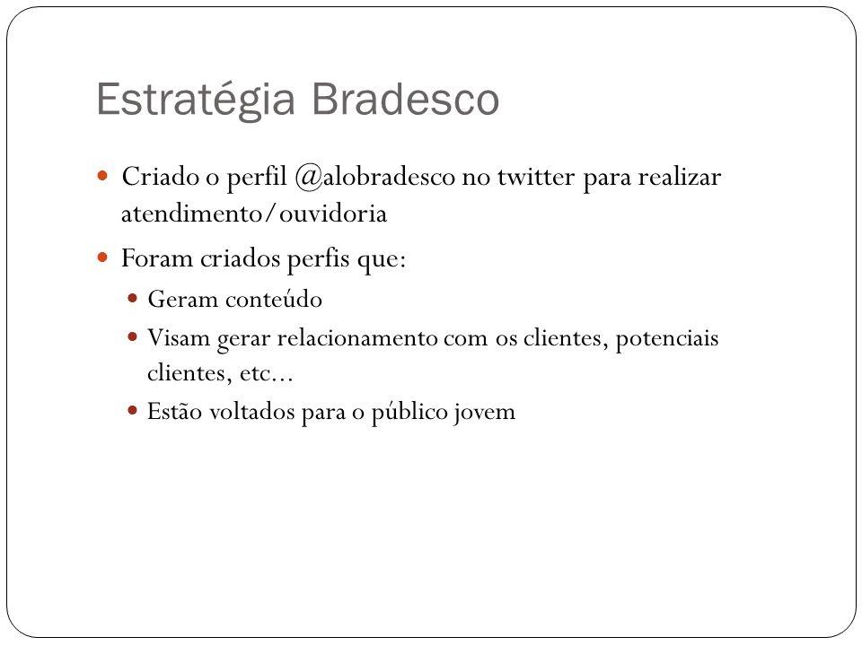 Estratégia Bradesco Criado o perfil @alobradesco no twitter para realizar atendimento/ouvidoria. Foram criados perfis que: